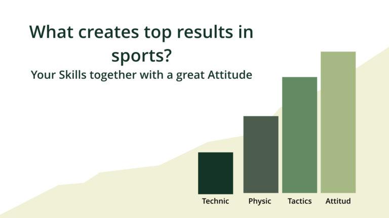 Förmågor (teknik, taktik och fysik) och attityd.